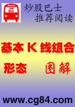 基本k线组合形态图解