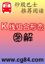 k线组合形态图解