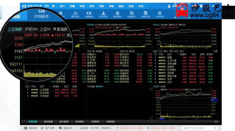 国泰君安证券富易交易软件下载